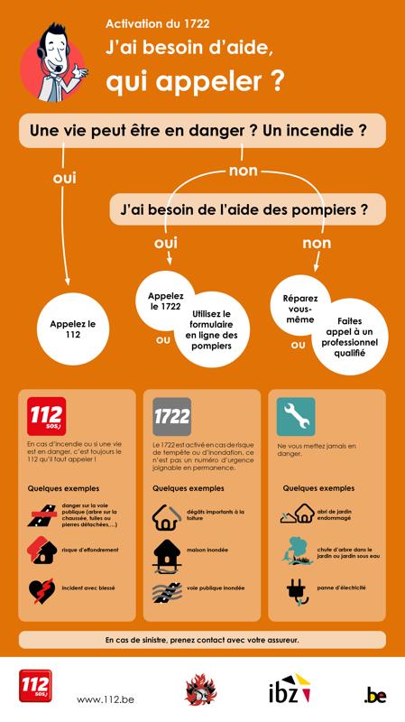 infographie 1722 052020 FR